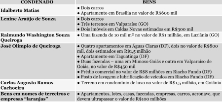 Cachoeira_Bens