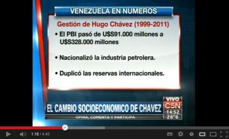 Hugo_Chavez79_Indices