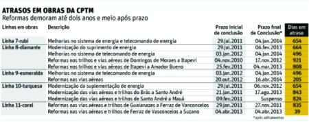 CPTM05_Reformas