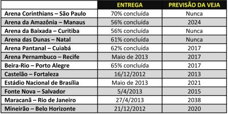 Estadios_Copa01