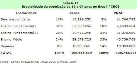 DataFolha09_Dilma