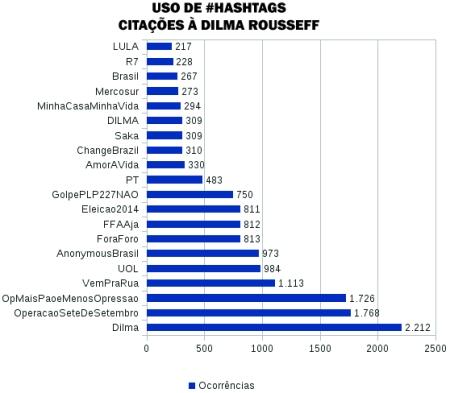 Dilma_Redes_Sociais02