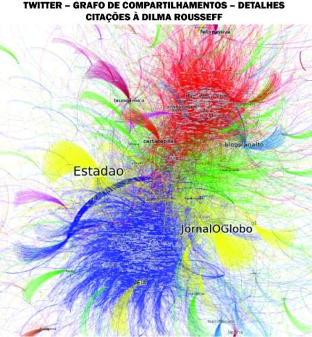Dilma_Redes_Sociais04