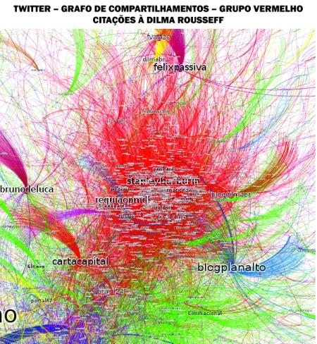 Dilma_Redes_Sociais07