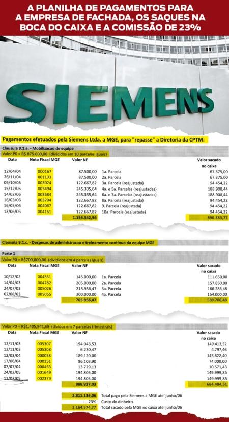 Metro_Siemens03_Planilha_Propina