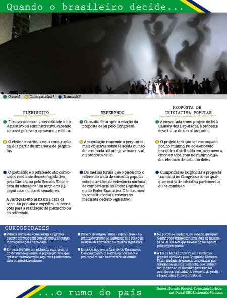 Plebiscito12_Referendo