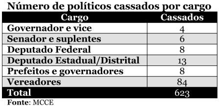 Ranking_Politicos01