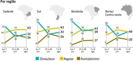 Datafolha_Ago13_Dilma01