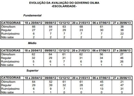 Datafolha_Ago13_Dilma02