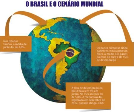 Emprego08_Cenario_Mundial
