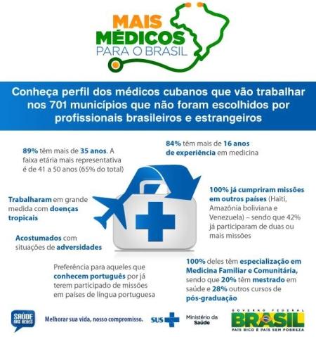 Medicos32_Mais_Medicos