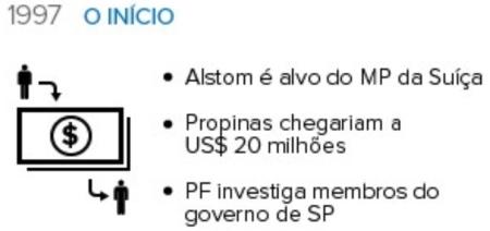 Metro_Siemens63_Passo