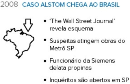 Metro_Siemens65_Passo