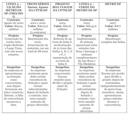 Trensalao01
