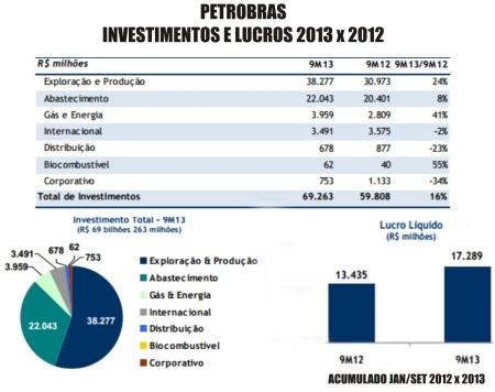 Petrobras_Investimentos2013