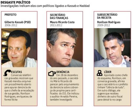 Prefeitura_SP09_Culpados