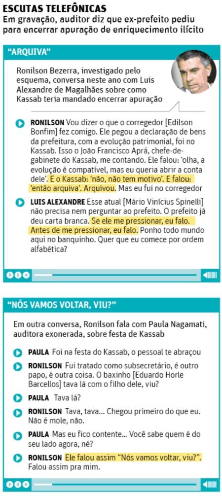Prefeitura_SP10_Culpados