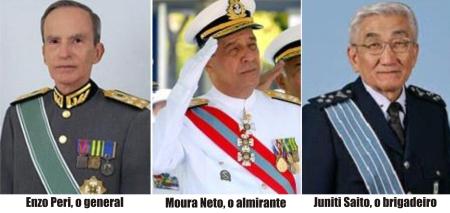 Ditadura_Militar22_Milicos