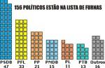 Furnas_Lista02_Grafico