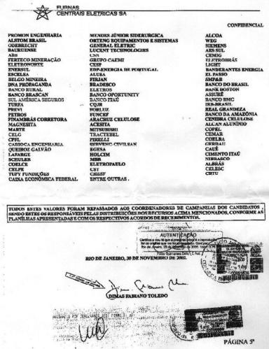 Furnas_Lista08_Nomes