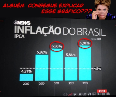 Inflacao_GloboNews01