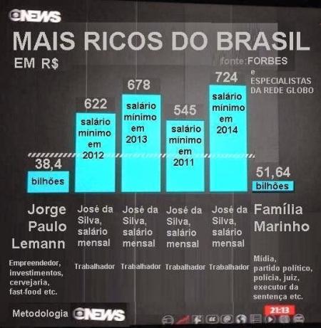 Inflacao_GloboNews03