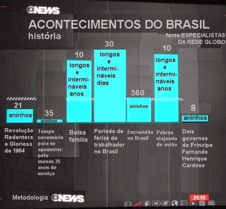 Inflacao_GloboNews04