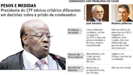 Joaquim_Barbosa167_Doentes