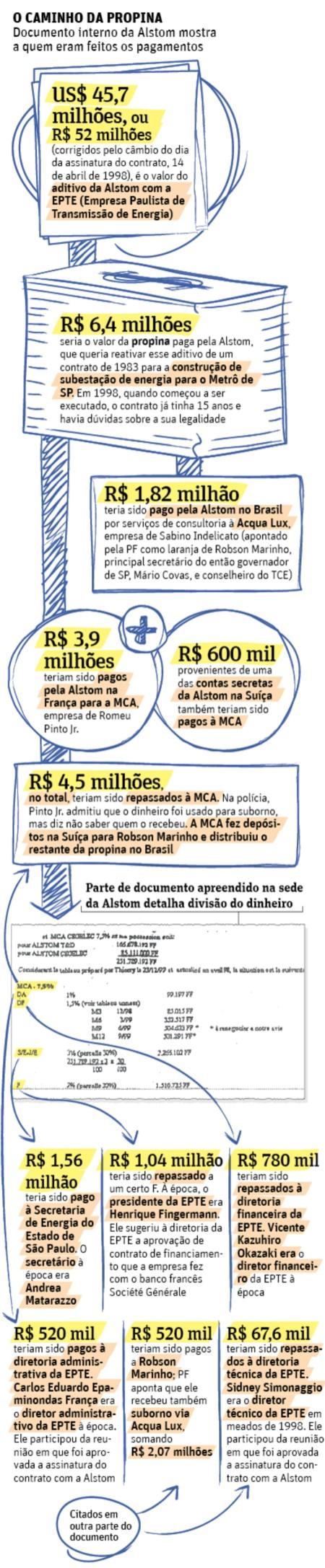 Metro_Siemens143_Grafico
