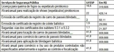 Alckmin_Taxas01