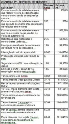 Alckmin_Taxas02