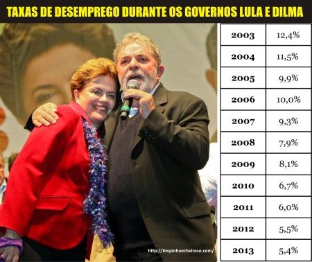 Desemprego11A_Lula_Dilma