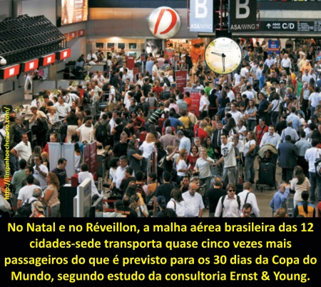 Copa2014_Aeroportos02