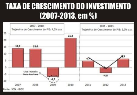 Investimento_Externo10