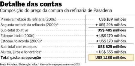 Petrobras_Pasadena05