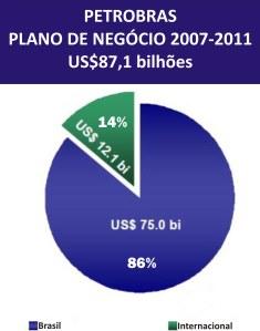 Petrobras_Plano_Investimento01