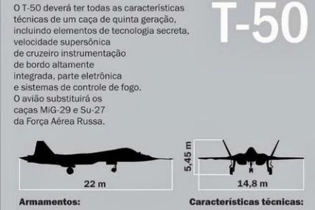 Russia_Brasil_Aviao02