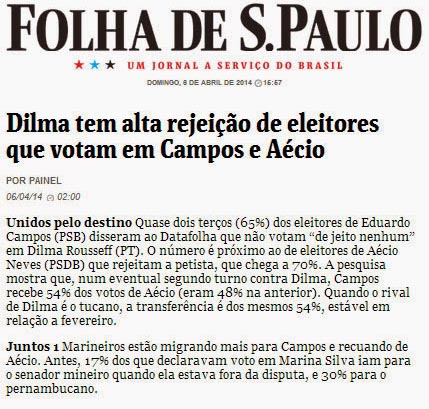 Dilma_Rejeicao01