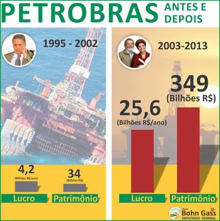 Petrobras_Comparacao04