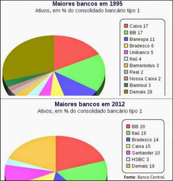 Bancos03_Maiores
