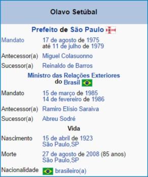 Olavo_Setubal01_Biografia