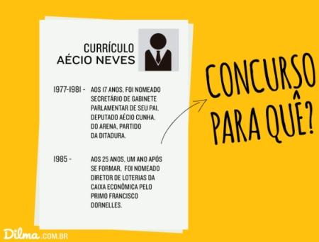 Aecio_Curriculo01