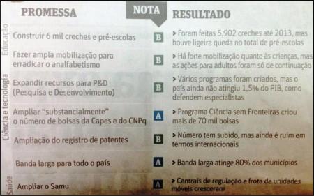 Dilma_Promessa01_Folha