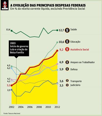 Programas_Sociais11_Previdencia