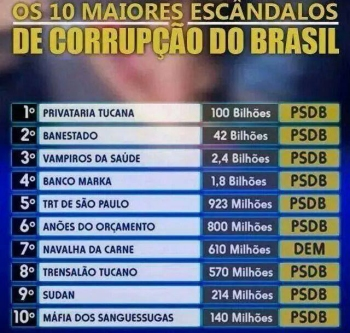 Ranking_Corrupcao_Geral03