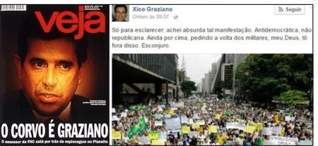Xico_Graziano04_Facebook