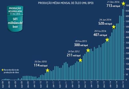 Petrobras_Media_Diaria01