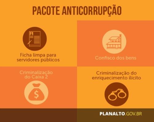 Pacote_Anticorrupcao01