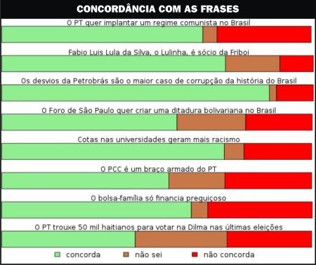 Manifestacoes_Pesquisa02