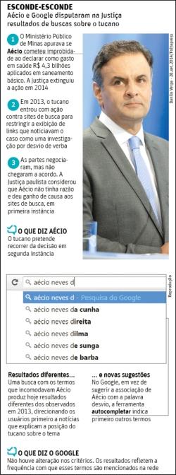 Aecio_Site_Busca02